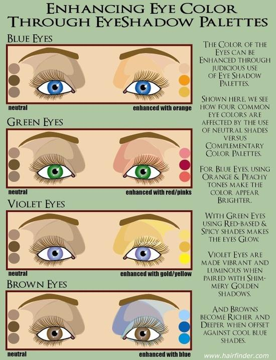Advanced Eye Color Chart Long Hairstyles How To